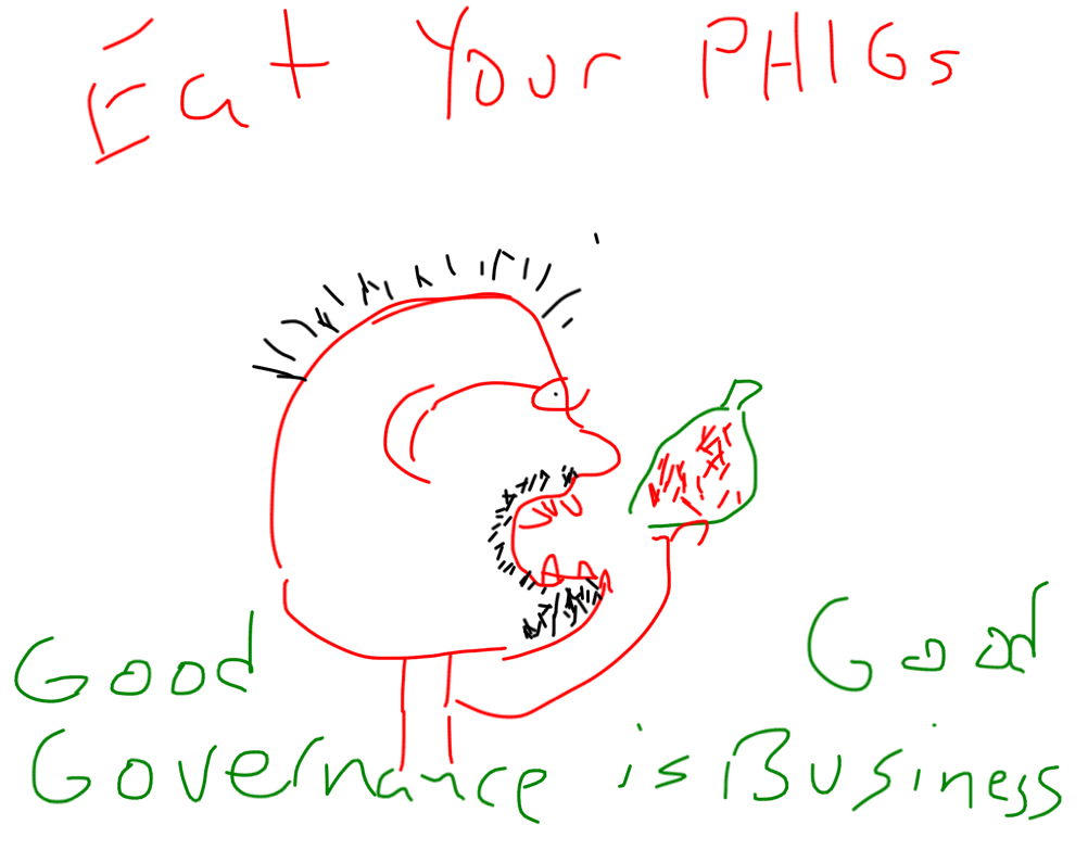 Eat Your PHIGs by Chris Walker
